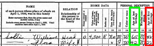 Entries for William and Flora Solle in the 1930 US Census