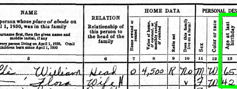 William Solle's incongruent age of first marriage